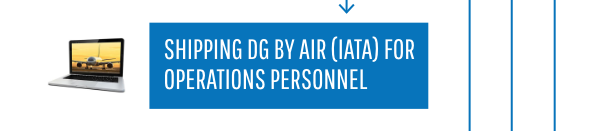 Shipping DG by Air (IATA) for Operations Personnel