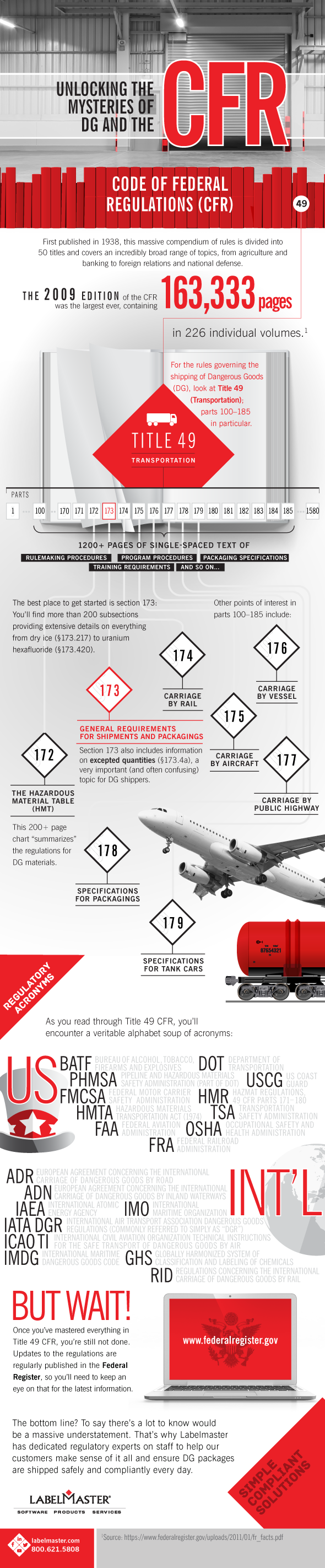Infographic | Unlocking the Mysteries of DG and the CFR
