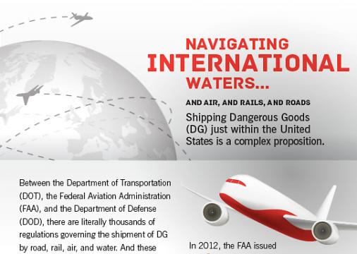 Navigating International Waters
