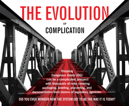 The Evolution of Complication