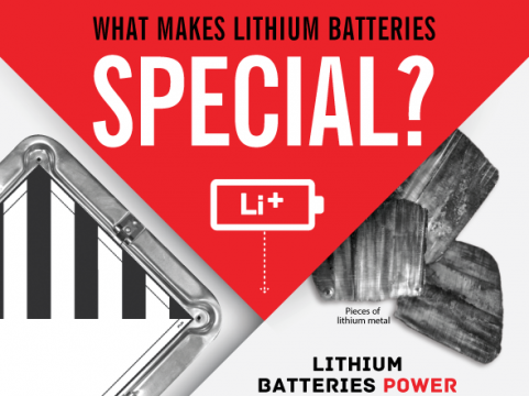 What makes lithium batteries special?