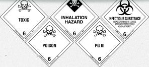Class 6 Poison