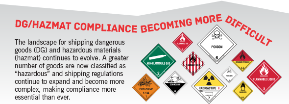 DG/Hazmat Compliance Becoming More Difficult