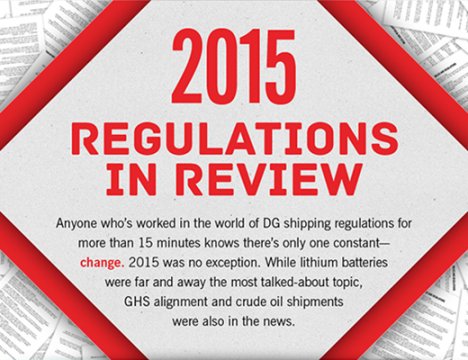 Infographic 2015 Regulations in Review