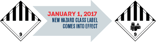 January 1, 2017 New hazard class label comes into effect