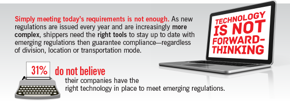 Simply Meeting Today's Requirements is not Enough